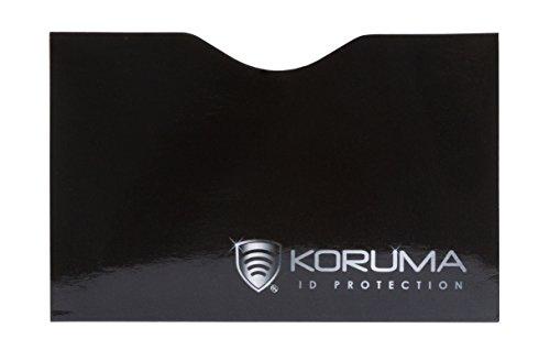KORUMA RFID / NFC Blocco Contactless Porta carte di credito - I TITOLARI DELLA CARTA (87HBLS)