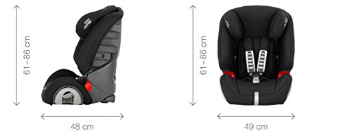 Britax Römer EVOLVA 123 Combination Car Seat, Group 1/2/3 (9 – 36 kg), Collection 2017, Cosmos Black