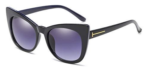 Muxplunt - Sonnenbrille Frauen Big Cat Eye Rahmen Luxuxmarken Sonnenbrillen Sunnies Shades 7 Farben Classic Retro Lady Sunglass Oculos [Innerhalb Blau]