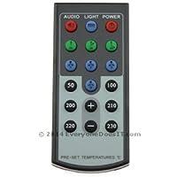 Extreme Q Aromatherapy Device - Remote Control by Arizer preisvergleich bei billige-tabletten.eu