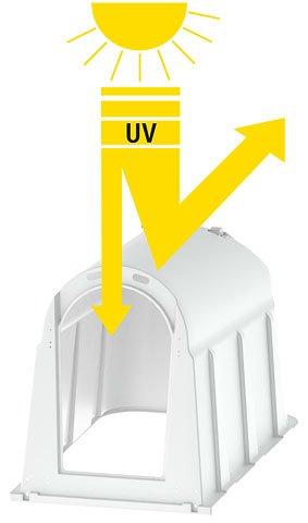 Kalb Box (Kerbl Calfhouse PE mit Zaun + zusätzlichem UV-Schutz L 205 x B 115 x H 135 cm Kälberhütte Hütte Kalb Box 14566)