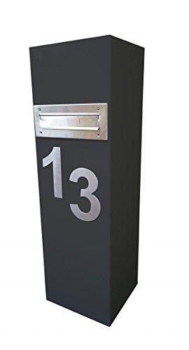 Infos zu Haunsnummer, Adresse und Namensschild am Briefkasten
