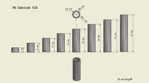 Preisvergleich Produktbild metallgo® Hülsen / M6 Set Edelstahl / 8 Hülsen