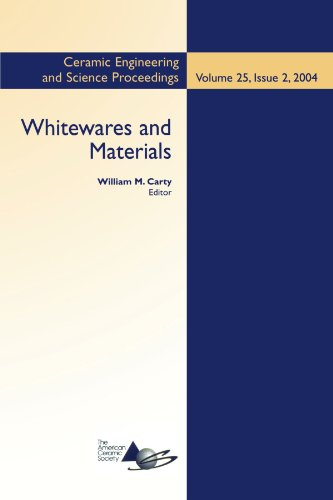 cesp-v25-2-2004-ceramic-engineering-and-science-proceedings