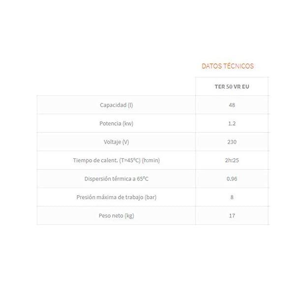 Termo Eléctrico 50 Litros – Calderín Esmaltado – Regulación Exterior – 1200W