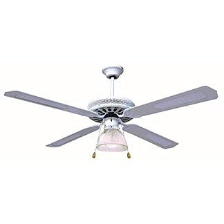 Ventilatore da soffitto con 4 pale diametro 132cm e con portalampada
