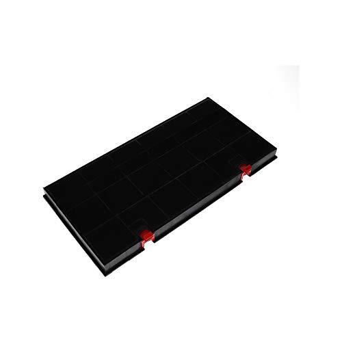 Aktivkohlefilter Filter Dunstabzugshaube für AEG Electrolux 50290644009 Elica 150 Bosch Siemens Neff 460450 Typ150 -