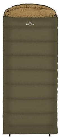 TETON Sports Erwachsene Schlafsack Celsius Reißverschluss rechts, Grün, 228.5 x