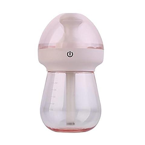 Myyxt Luftbefeuchter USB-Ultraschall Flasche Mini Rezeption Auto schwer für Volumen Air Diffusor , C