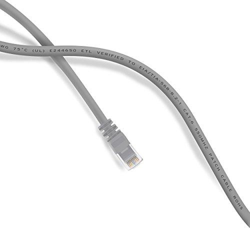 GearIT 20Stück, CAT 6Ethernet Kabel CAT6Snagless Patch 0,5Füße-Computer LAN Netzwerk Kordel, grau grau 1.5 Feet -