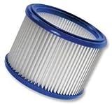 Nilfisk 302000490Zylinder Staubsauger Filter–Vakuum Supplies (Zylinder Staubsauger, Filter, blau, weiß, M, Aero Aero Edelstahl 21/Aero 21, 26, Aero 31Edelstahl, Attix 50, Attix 7, IVB 3Serie, IVB 7x–ATEX Typ 2)