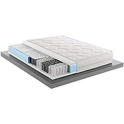 Materasso Molle indipendenti & Memory MED Greentech MED 3D MATRIMONIALE 160x190 dispositivo medico detraibile H25 a sette zone di portanza differenziata.