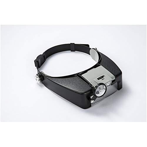 AXH Kopflupe, Kopf Lupe mit 1.5x/3x/6.5x/8x Vergrößerung und LED-Beleuchtung schwarz