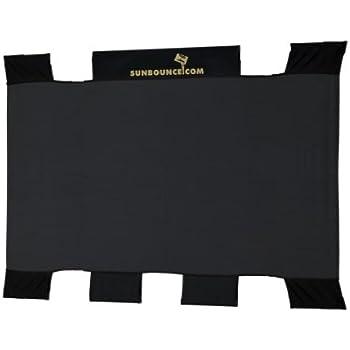 Sunbouncer Mini Bespannung schwarz - Rückseite leichtgrau (nahtlos)