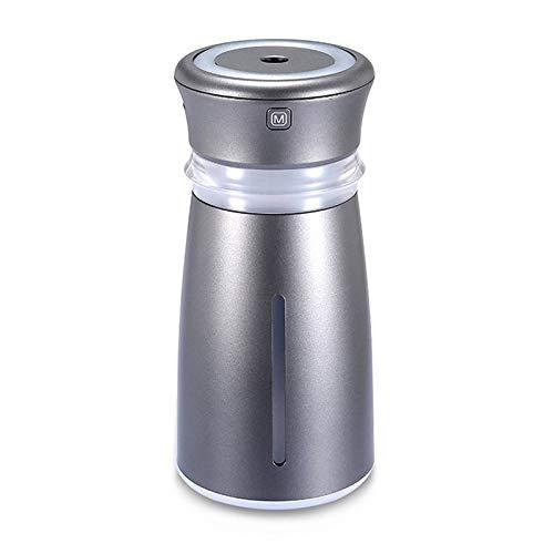 BianchiPamela BMN-608 Essential Oil Diffuser Wood Grain Colorful Light Mist Humidifier