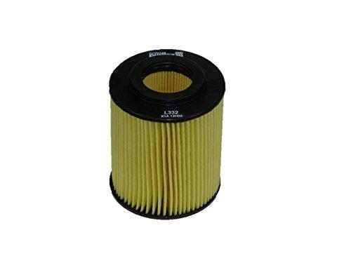PURFLUX L332 Filtri Olio Cartuccia