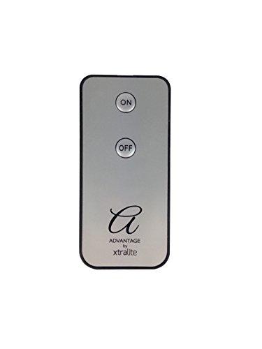 Cricket xl20859plástico ventaja vela LED mando a distancia, color plateado