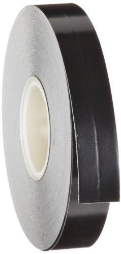 Line Clamp Plier Set (Brady Nonabrasive Border Line Floor Marking Tape, 50' Length, 1/4 Width, Black (Pack of 1 Roll) by Brady)