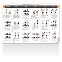 Etwas Neues genug Kurzhantel Übungsposter Trainingsanleitung Hilfe Trainingsideen @NQ_82