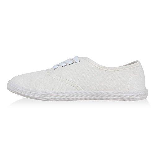 Japado - Scarpe da Ginnastica Basse Uomo Bianco (bianco)
