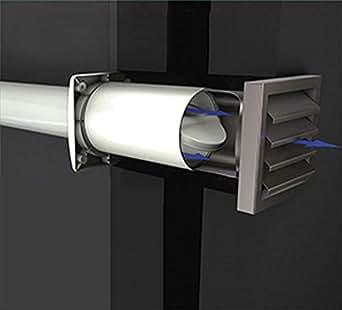 aeroboy energiespar mauerkasten 125 150 mm edelstahl kunststoff dunstabzug mauerdurchf hrung. Black Bedroom Furniture Sets. Home Design Ideas