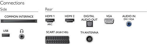 Tv plana peque a - Television pequena plana ...