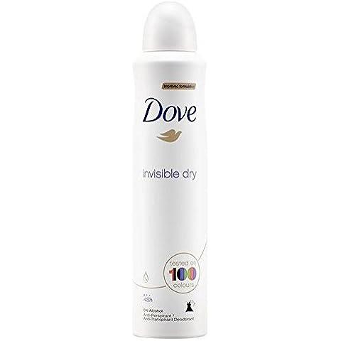 Paloma Invisible Aerosol Seco Antitranspirante 250Ml Desodorante (Paquete de 2)
