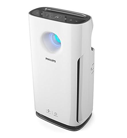 Philips AC3256/10 Luftreiniger (für Allergiker, bis zu 95m², CADR 367m³/h,