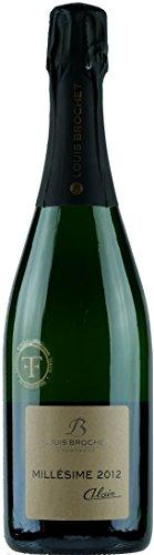 Brochet Champagne 2012