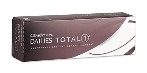 Dailies Total 1