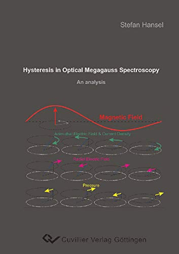 Hysteresis in Optical Megagauss Spectroscopy (English Edition)