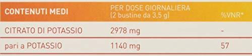 Zoom IMG-1 biokcit di biohealth italia integratore