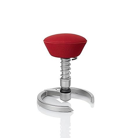 Aeris Swopper AIR – Titanium Base | High-tech cushioning (Ruby – Red, With Rollers)
