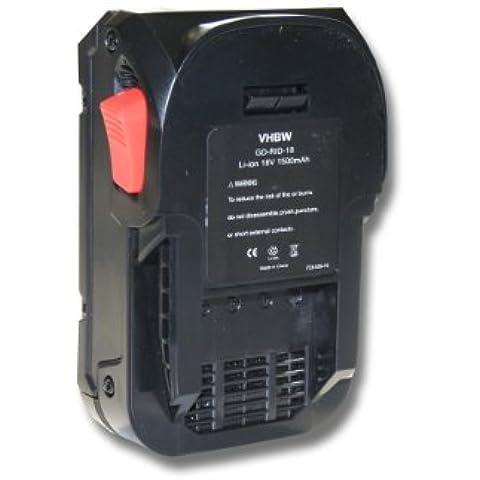 Batería vhbw 1500mAh (18V) para herramientas Ridgid 130383001, 130383025, 130383028, R840084 sustituye AC840084.