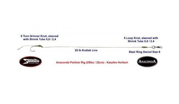 Anaconda Particle Rig 7