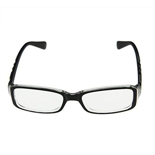 BAO CORE Unisex Trendige Nerd Brille Sonnenbrille Wayfarer Brille klare Linse 100% UV Schutz Brille ohne Stärke Modern und elegant im Stylischen Nerd Look in verschiedenen Farbkombinationen