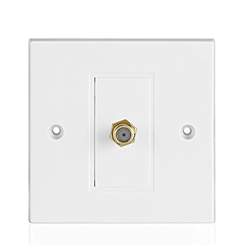 TNP Coaxial Connector Faceplate Faceplate Wall Plate - Video Coax Input F Connector Female Jack Socket Wiring Plug Decorative Face Cover Outlet Mount