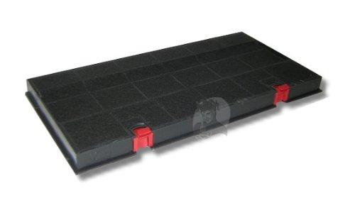 DREHFLEX® - Kohlefilter / Aktivkohlefilter für Dunstabzugshaube - passend für Hauben von AEG / Juno / Electrolux auch Bosch / Siemens auch Bauknecht / Whirlpool - mit roten Knöpfen - passend für DKF24 / KLF60/80