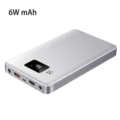 Class-Z Tragbare Powerbank PowerCore Externer Akku für Alle USB-Anschlüsse Mobil, Hohe Kapazitat Schnellladung 3.0 mit 3 Ausgängen (2 USB & Type C) 6W/10W/12W/16W/18W(mAh)
