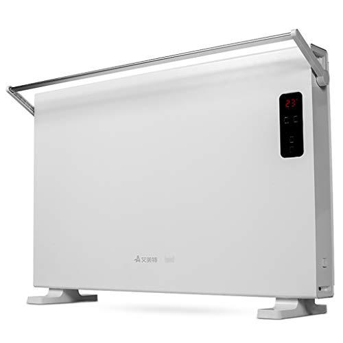 Calentador Peaceip Radiador eléctrico del hogar
