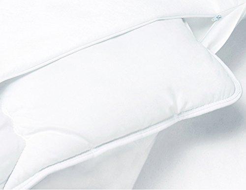 Softsan Anti-Allergie-Bettdeckenbezug, Encasing, Milbenschutz (135x200 cm)