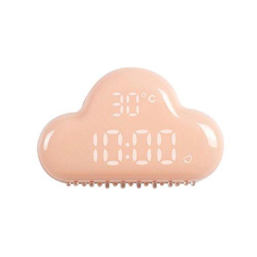 [Nueva Versión] Reloj Despertador Nube