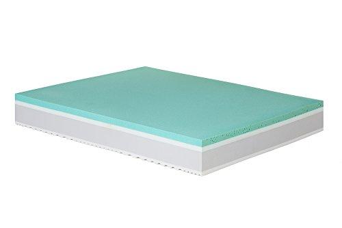 Materasso-Memory-Matrimoniale-modello-Top-Air-misura-160x190-Alto-25-cm-Rivestimento-Aloe-Vera-Materassimemoryeu