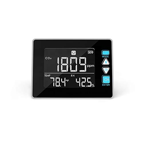 PerfectPrime CO2390, Indoor Air Quality Meter USB CO2 CARBON DIOXIDE Air Temperature Humidity DataLogger/Thermoemter/Hygrometer with SD Card -