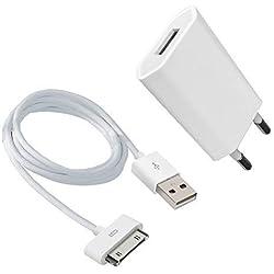 ZLONXUN Chargeur Secteur 1A + Câble USB pour iPhone 4S 4 3G 3GS