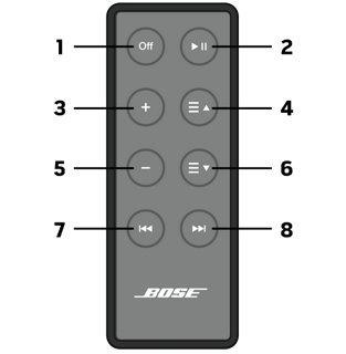 Bose SoundDock Serie II, Serie III oder Tragbarer Ersatz-Fernbedienung