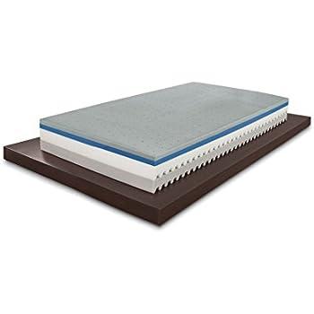 Materasso Memory Singolo modello Top Air misura 80x190 Alto 25 cm ...