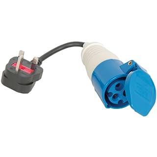 Aerials, Satellites and Cables Ltd Female Ceform Socket for Electric Hook Up Cable, Caravan Plug