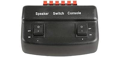 Loudspeaker Selector by Lithe Audio