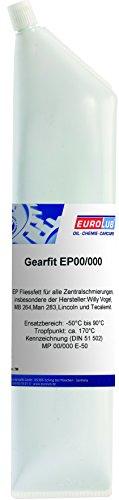 eurolub-grasso-per-ingranaggi-ep-00-000-900-g